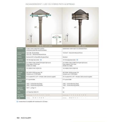 Kichler Lighting 15317AZT Six Groove - Low Voltage One Light Path Lamp
